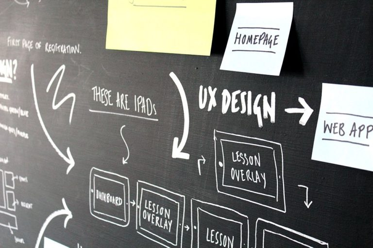 Website Usability and Brand Community