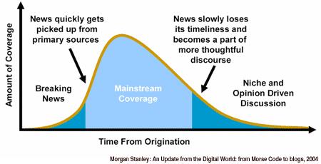 news-curve-LeFace