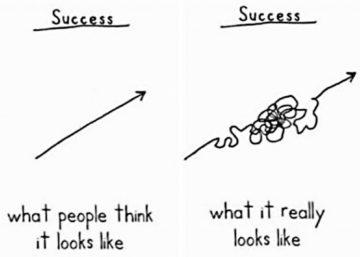 brand community success startup